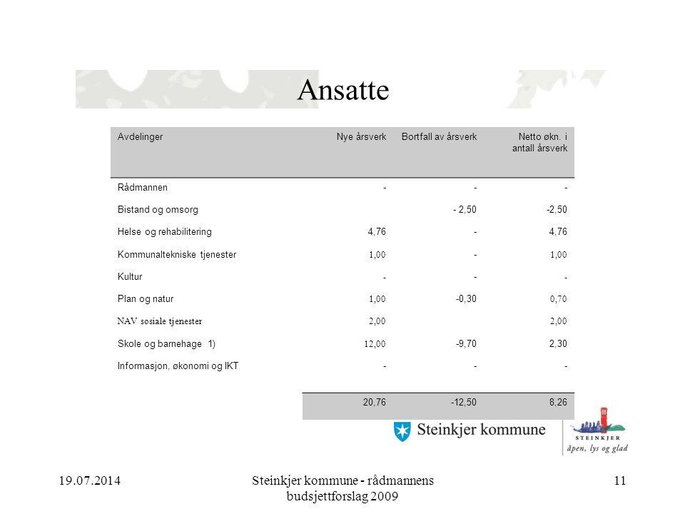 19.07.2014Steinkjer kommune - rådmannens budsjettforslag 2009 11 Ansatte AvdelingerNye årsverkBortfall av årsverkNetto økn.