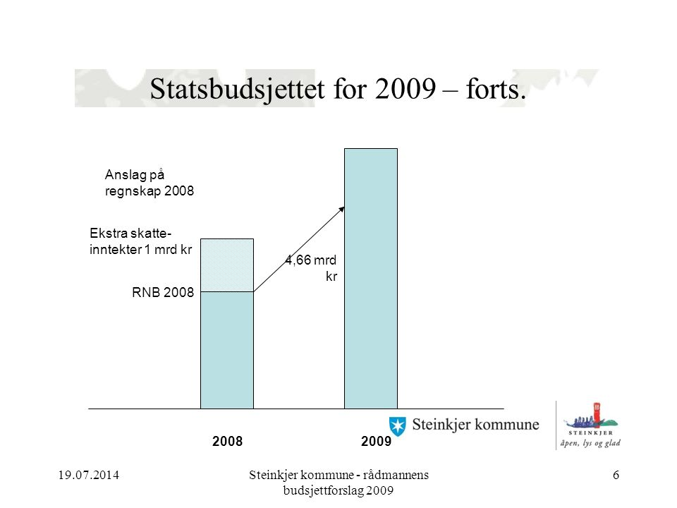 19.07.2014Steinkjer kommune - rådmannens budsjettforslag 2009 6 Statsbudsjettet for 2009 – forts.