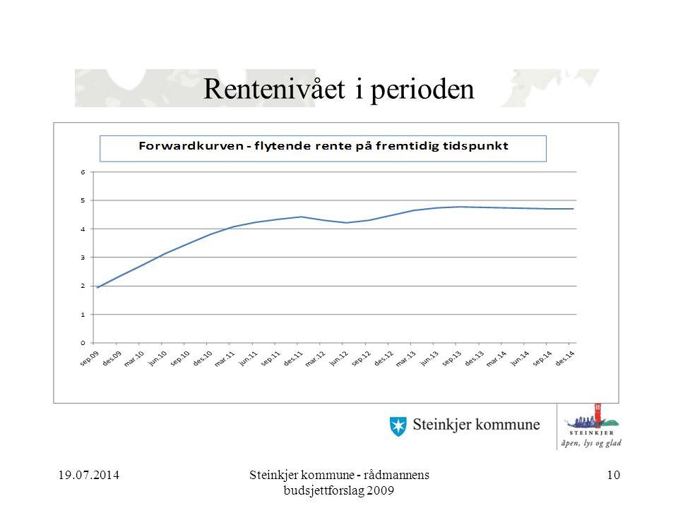 Rentenivået i perioden 19.07.2014Steinkjer kommune - rådmannens budsjettforslag 2009 10