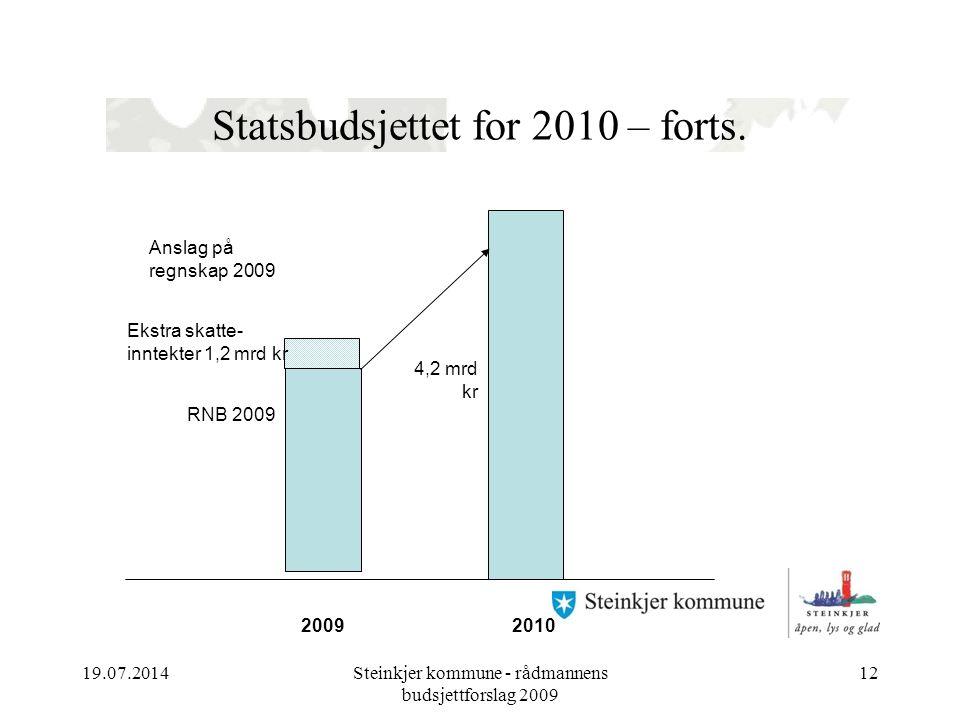 19.07.2014Steinkjer kommune - rådmannens budsjettforslag 2009 12 Statsbudsjettet for 2010 – forts. 20092010 Anslag på regnskap 2009 Ekstra skatte- inn