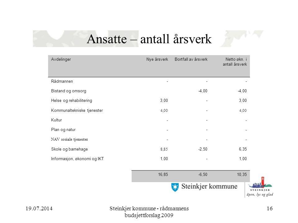 19.07.2014Steinkjer kommune - rådmannens budsjettforslag 2009 16 Ansatte – antall årsverk AvdelingerNye årsverkBortfall av årsverkNetto økn. i antall