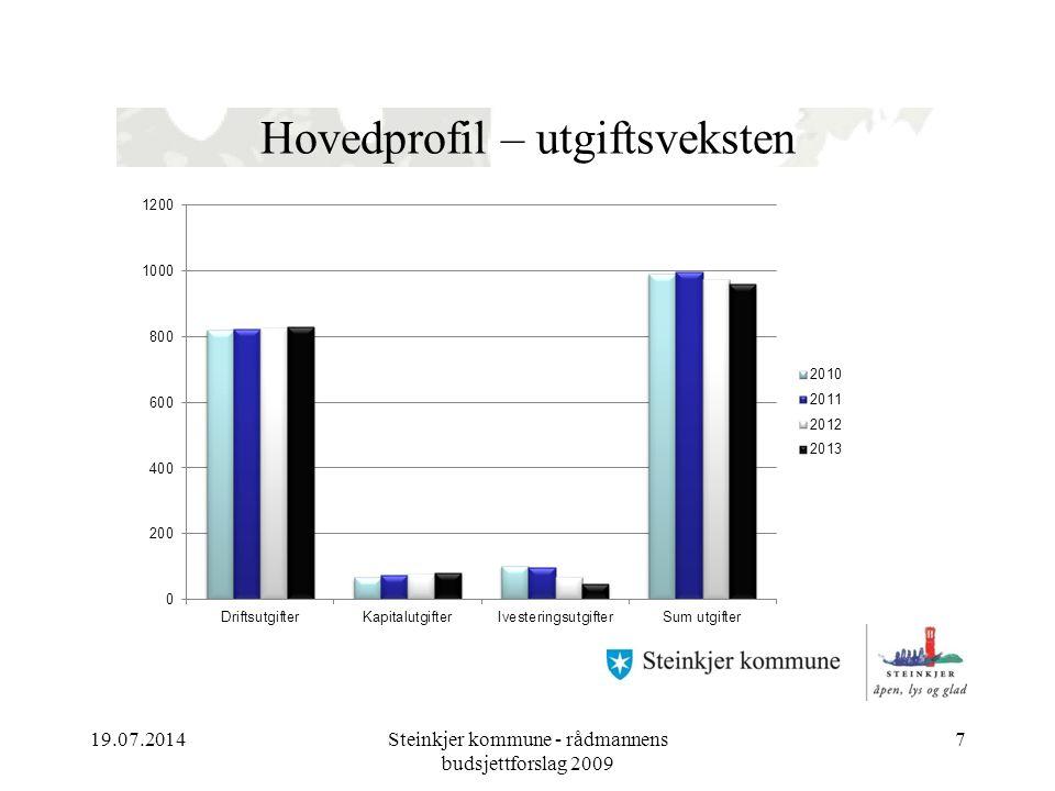 Hovedprofil – utgiftsveksten 19.07.2014Steinkjer kommune - rådmannens budsjettforslag 2009 7