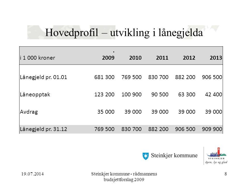 Hovedprofil – utvikling i lånegjelda 19.07.2014Steinkjer kommune - rådmannens budsjettforslag 2009 8 i 1 000 kroner.
