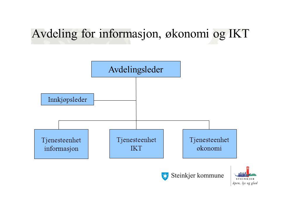 Avdeling for informasjon, økonomi og IKT Avdelingsleder Innkjøpsleder Tjenesteenhet informasjon Tjenesteenhet IKT Tjenesteenhet økonomi