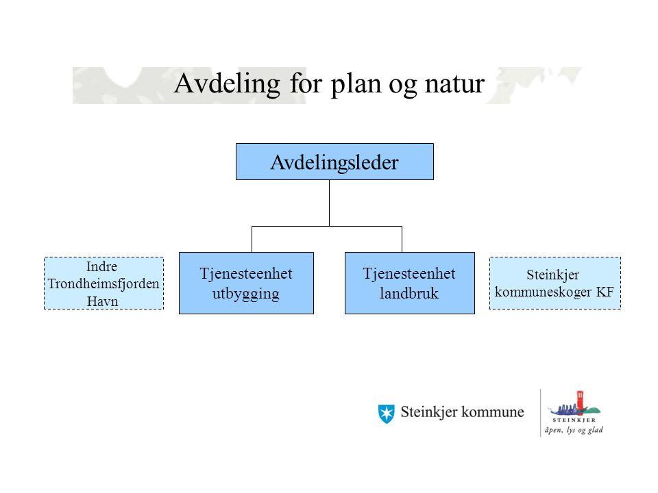 Avdeling for plan og natur Avdelingsleder Tjenesteenhet landbruk Indre Trondheimsfjorden Havn Steinkjer kommuneskoger KF Tjenesteenhet utbygging