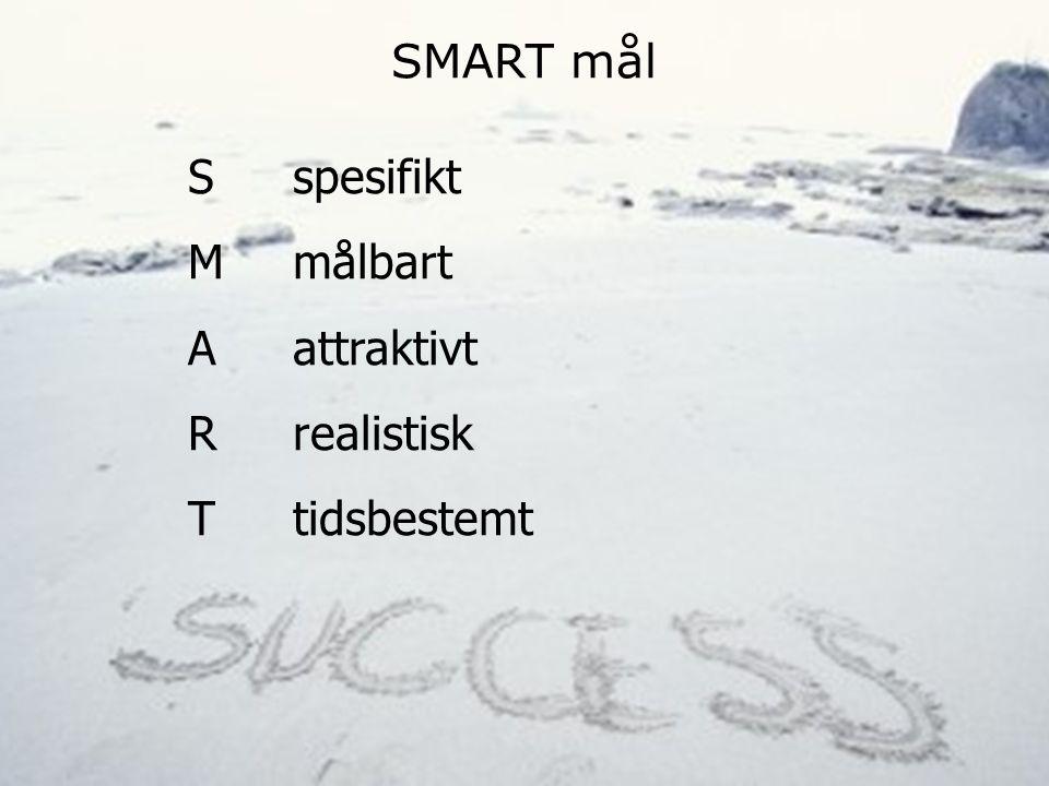 SMART mål Sspesifikt Mmålbart Aattraktivt Rrealistisk T tidsbestemt