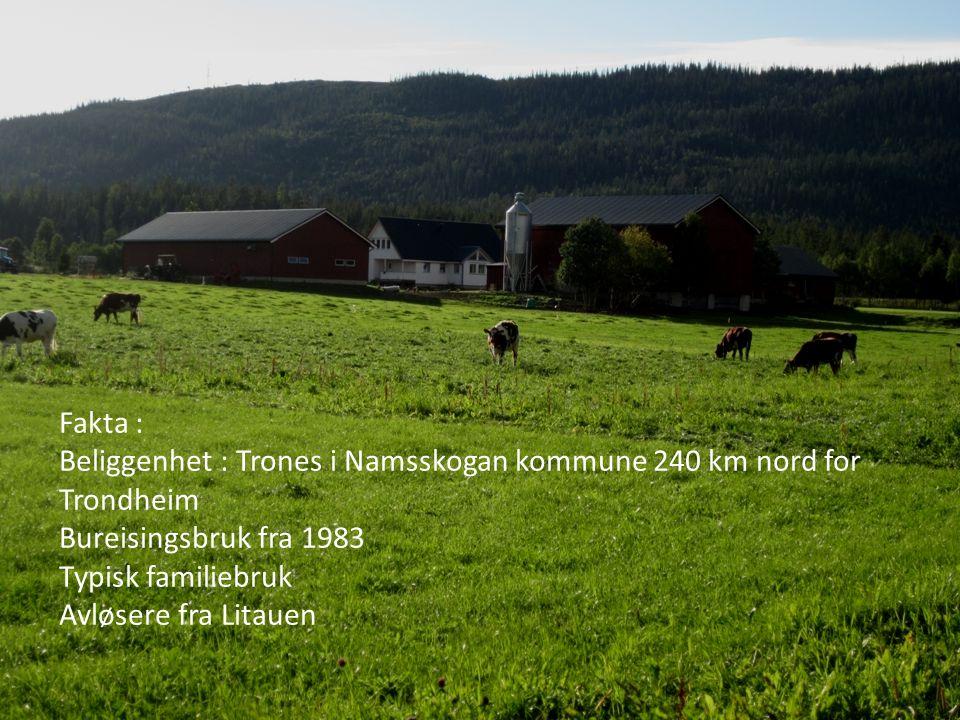 Fakta : Beliggenhet : Trones i Namsskogan kommune 240 km nord for Trondheim Bureisingsbruk fra 1983 Typisk familiebruk Avløsere fra Litauen