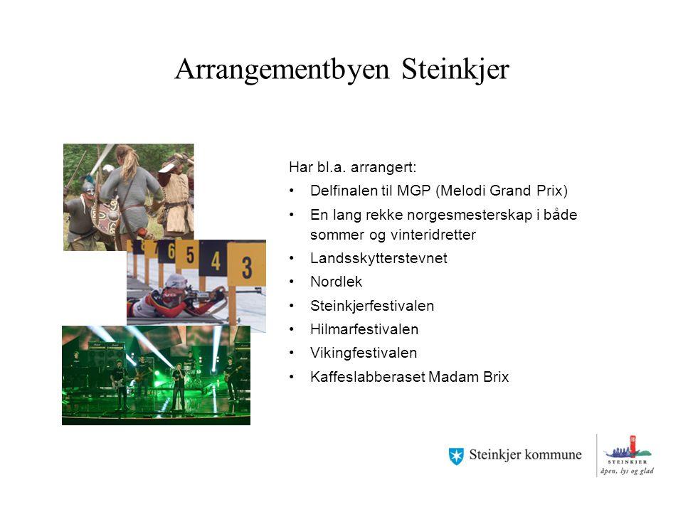 Arrangementbyen Steinkjer Har bl.a. arrangert: Delfinalen til MGP (Melodi Grand Prix) En lang rekke norgesmesterskap i både sommer og vinteridretter L