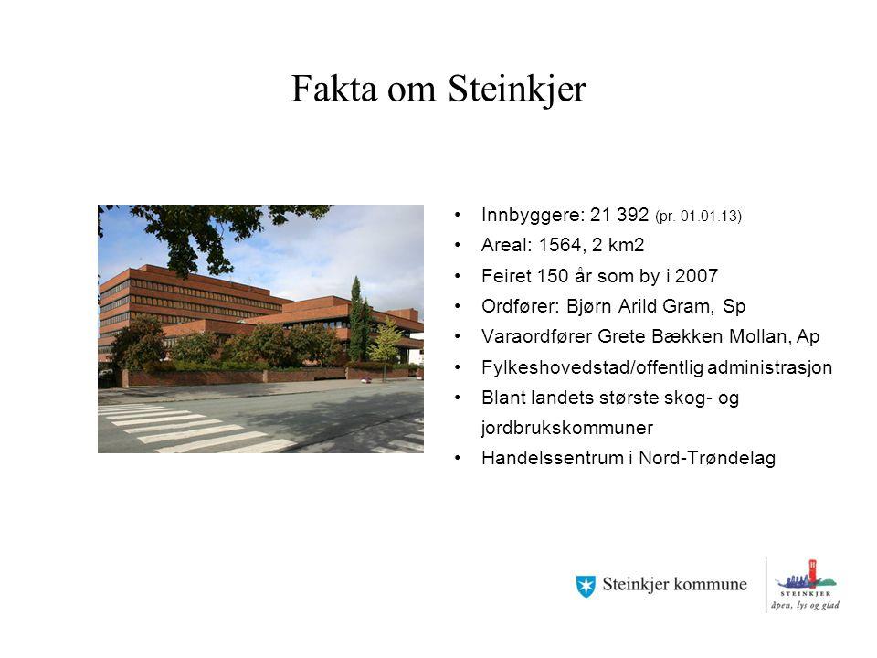 Fakta om Steinkjer Innbyggere: 21 392 (pr. 01.01.13) Areal: 1564, 2 km2 Feiret 150 år som by i 2007 Ordfører: Bjørn Arild Gram, Sp Varaordfører Grete
