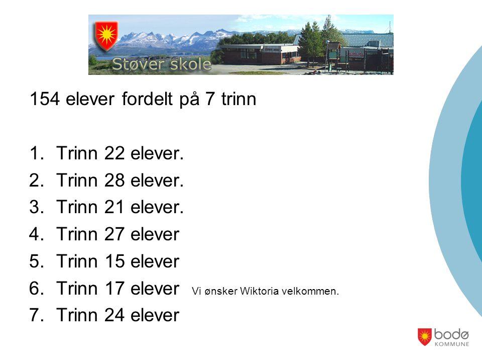 154 elever fordelt på 7 trinn 1.Trinn 22 elever. 2.Trinn 28 elever. 3.Trinn 21 elever. 4.Trinn 27 elever 5.Trinn 15 elever 6.Trinn 17 elever Vi ønsker