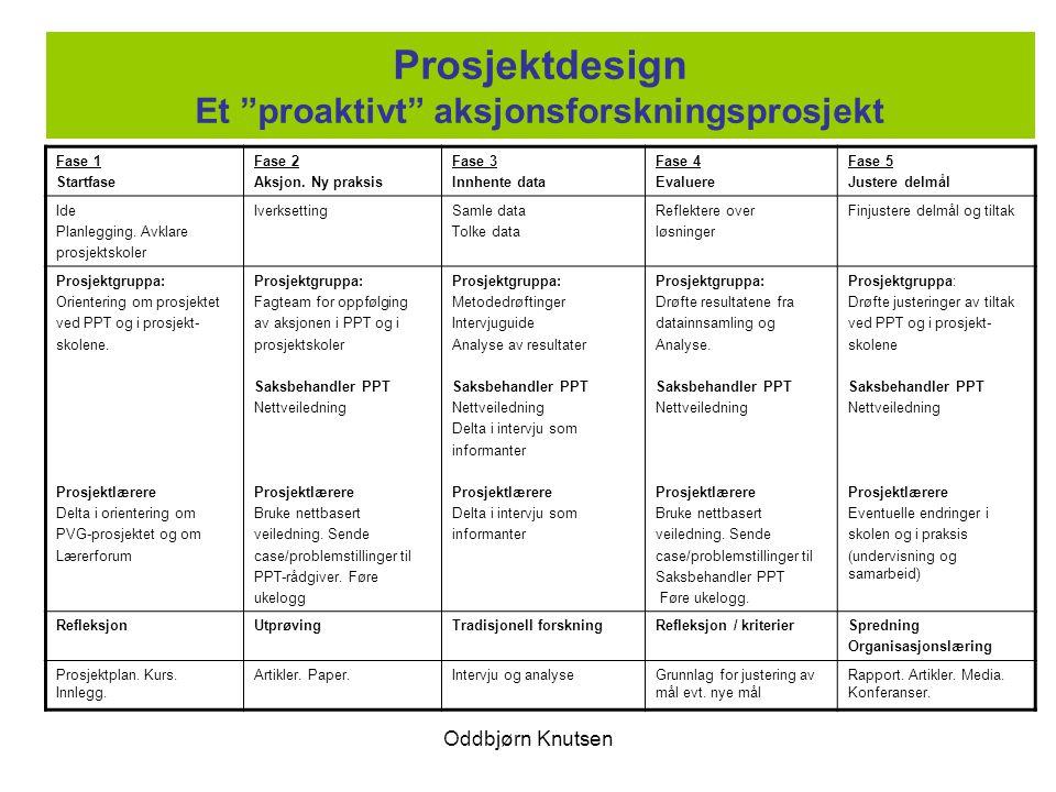"""Oddbjørn Knutsen Prosjektdesign Et """"proaktivt"""" aksjonsforskningsprosjekt Fase 1 Startfase Fase 2 Aksjon. Ny praksis Fase 3 Innhente data Fase 4 Evalue"""