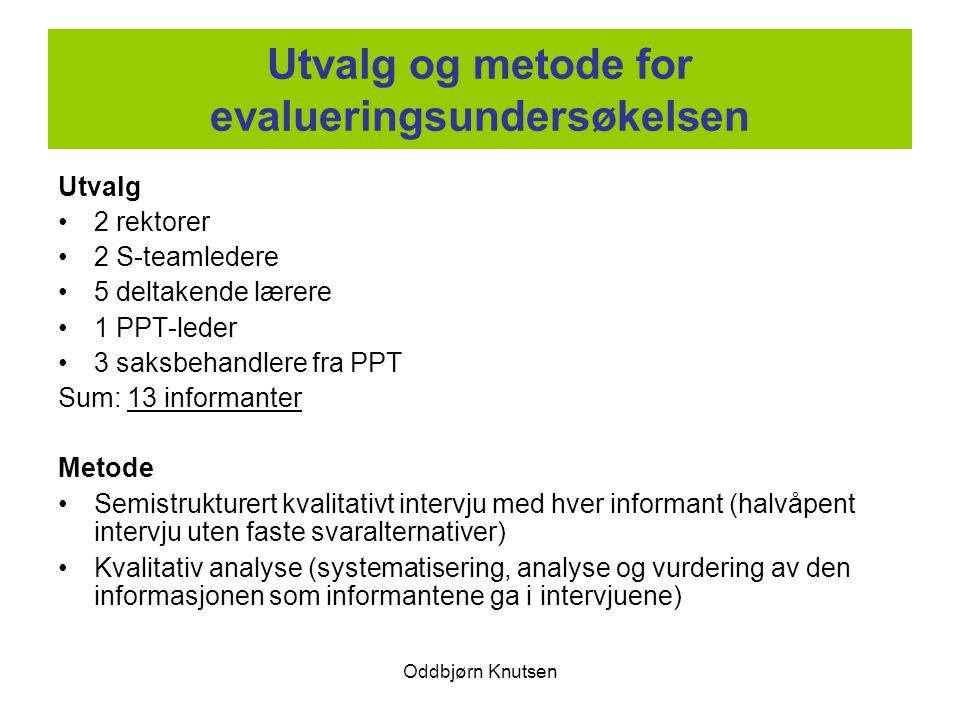 Oddbjørn Knutsen Utvalg og metode for evalueringsundersøkelsen Utvalg 2 rektorer 2 S-teamledere 5 deltakende lærere 1 PPT-leder 3 saksbehandlere fra P