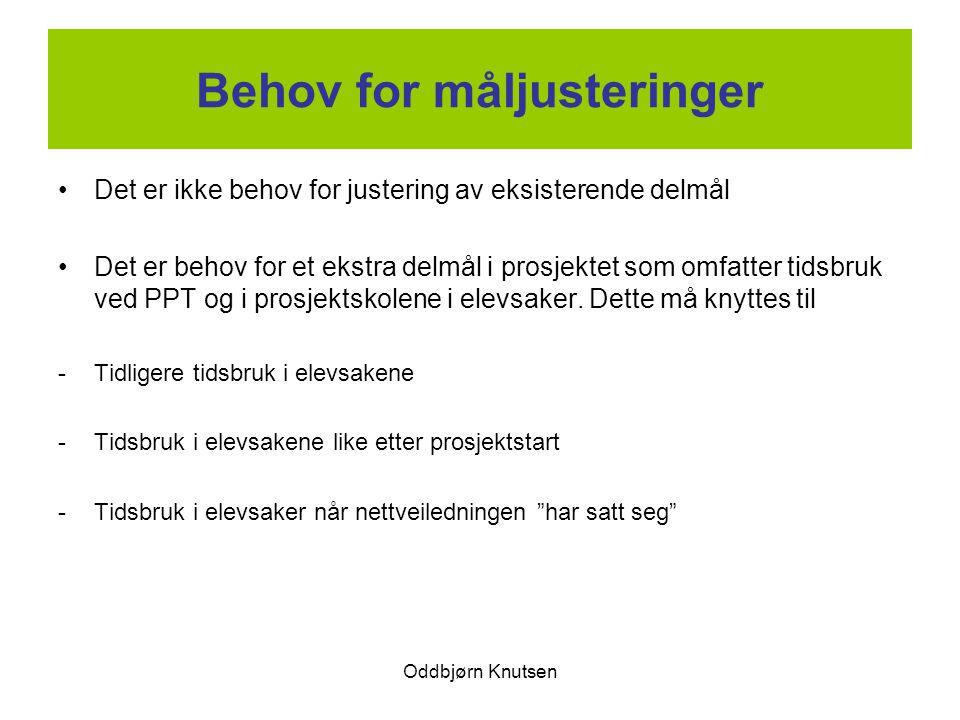 Oddbjørn Knutsen Behov for måljusteringer Det er ikke behov for justering av eksisterende delmål Det er behov for et ekstra delmål i prosjektet som omfatter tidsbruk ved PPT og i prosjektskolene i elevsaker.