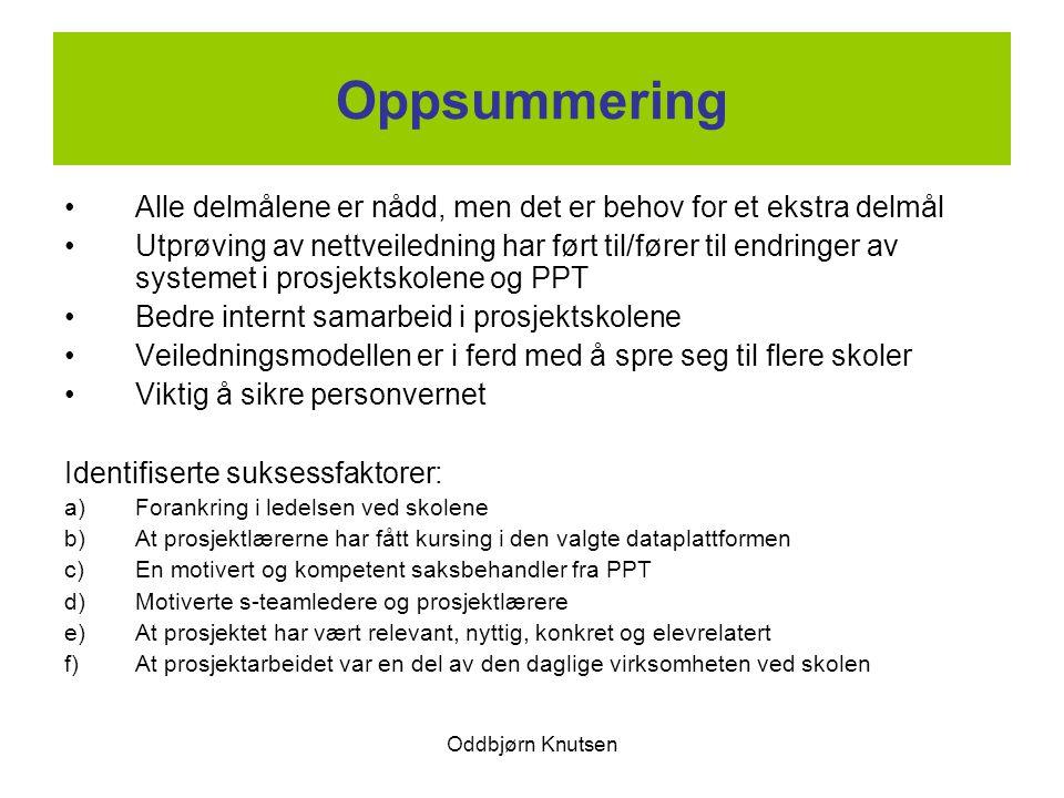 Oddbjørn Knutsen Oppsummering Alle delmålene er nådd, men det er behov for et ekstra delmål Utprøving av nettveiledning har ført til/fører til endring