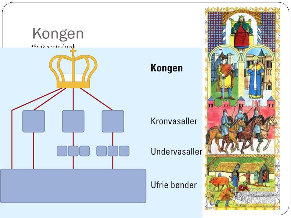 Kongen Svak sentralmakt Vasaller og len Føydal pyramide Kongen/keiseren: øverste lensherre Kronvasaller: bruksrett til jord mot å hjelpe kongen med mi