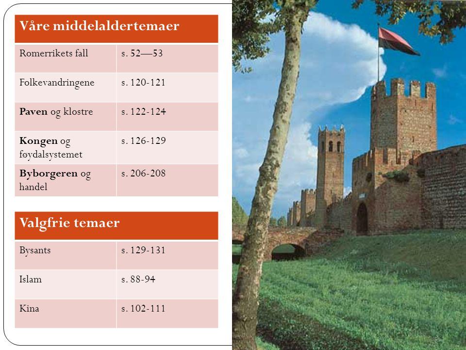 Våre middelaldertemaer Romerrikets falls. 52—53 Folkevandringenes. 120-121 Paven og klostres. 122-124 Kongen og føydalsystemet s. 126-129 Byborgeren o