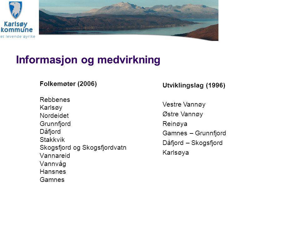 Folkemøter (2006) Rebbenes Karlsøy Nordeidet Grunnfjord Dåfjord Stakkvik Skogsfjord og Skogsfjordvatn Vannareid Vannvåg Hansnes Gamnes Informasjon og