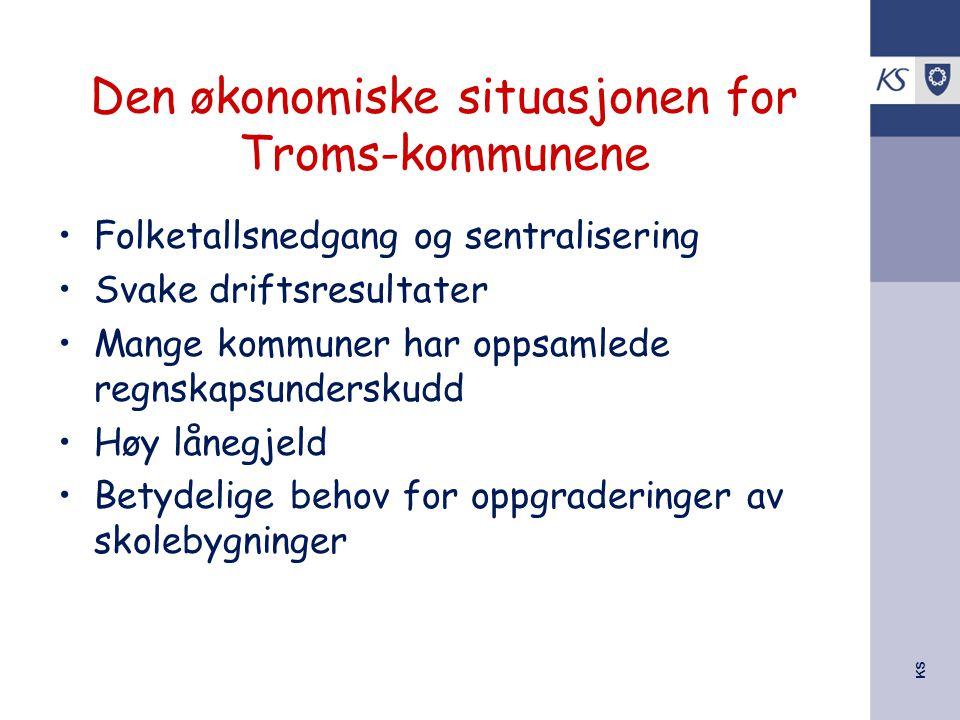 KS Den økonomiske situasjonen for Troms-kommunene Folketallsnedgang og sentralisering Svake driftsresultater Mange kommuner har oppsamlede regnskapsun