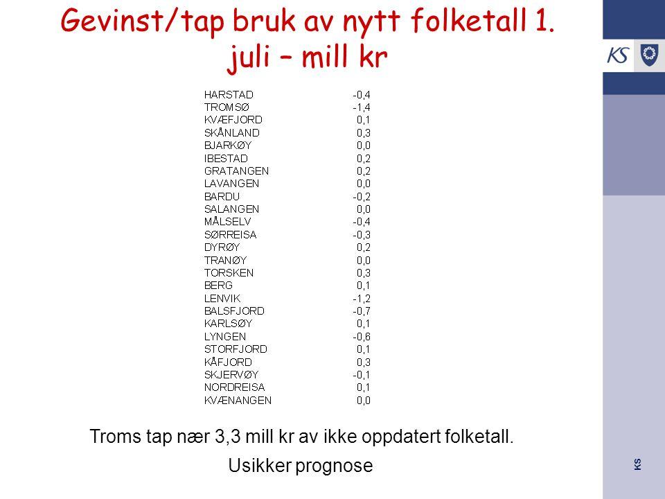 KS Gevinst/tap bruk av nytt folketall 1. juli – mill kr Troms tap nær 3,3 mill kr av ikke oppdatert folketall. Usikker prognose