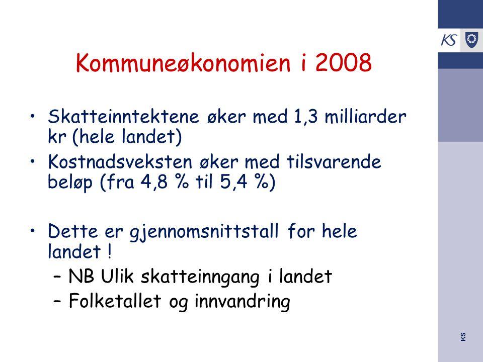 KS Kommuneøkonomien i 2008 Skatteinntektene øker med 1,3 milliarder kr (hele landet) Kostnadsveksten øker med tilsvarende beløp (fra 4,8 % til 5,4 %)
