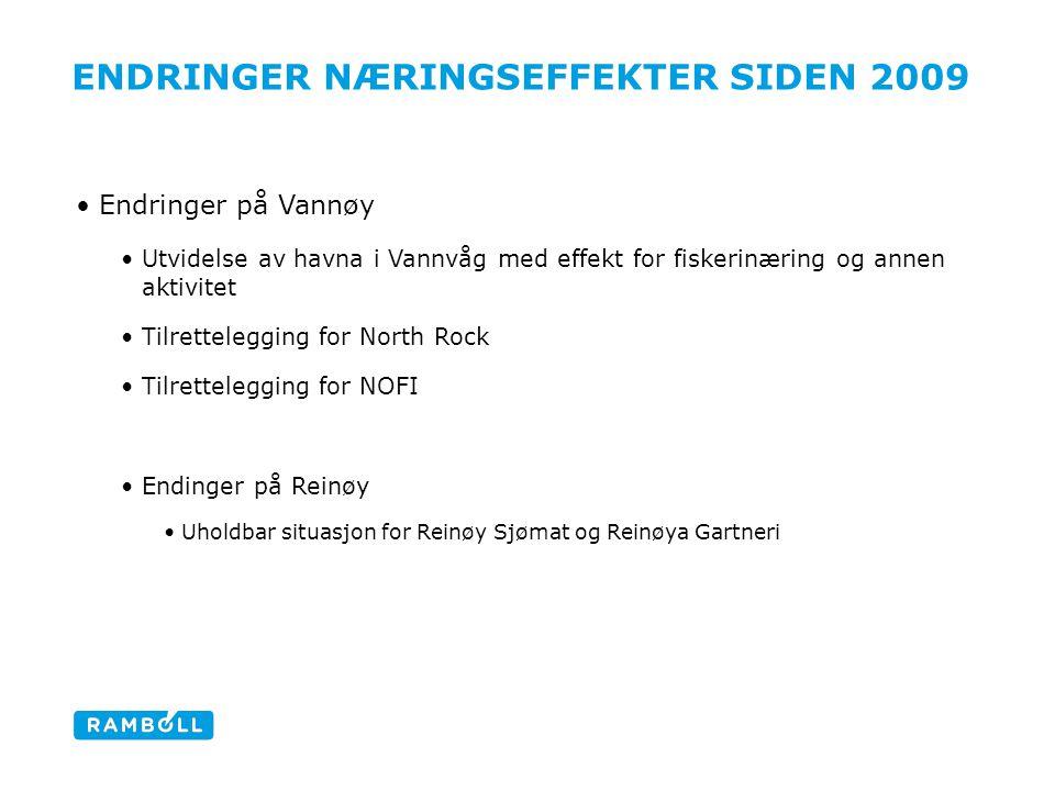 ENDRINGER NÆRINGSEFFEKTER SIDEN 2009 Endringer på Vannøy Utvidelse av havna i Vannvåg med effekt for fiskerinæring og annen aktivitet Tilrettelegging