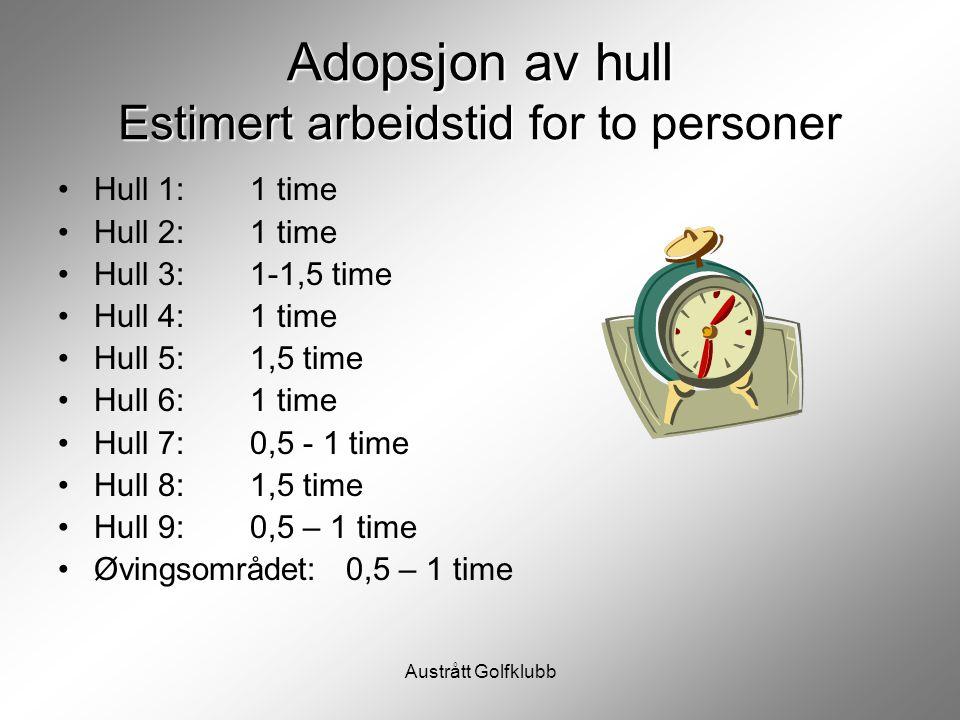 Austrått Golfklubb Adopsjon av hull Estimert arbeidstid for to personer Hull 1:1 time Hull 2:1 time Hull 3:1-1,5 time Hull 4:1 time Hull 5:1,5 time Hull 6:1 time Hull 7:0,5 - 1 time Hull 8:1,5 time Hull 9:0,5 – 1 time Øvingsområdet:0,5 – 1 time