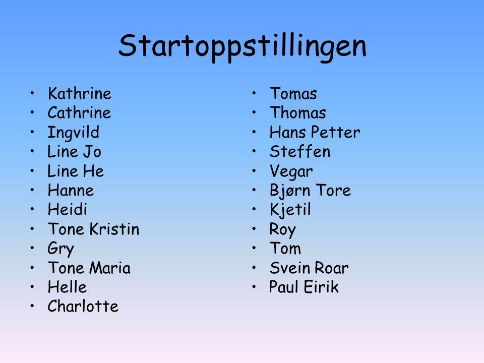 Startoppstillingen Kathrine Cathrine Ingvild Line Jo Line He Hanne Heidi Tone Kristin Gry Tone Maria Helle Charlotte Tomas Thomas Hans Petter Steffen