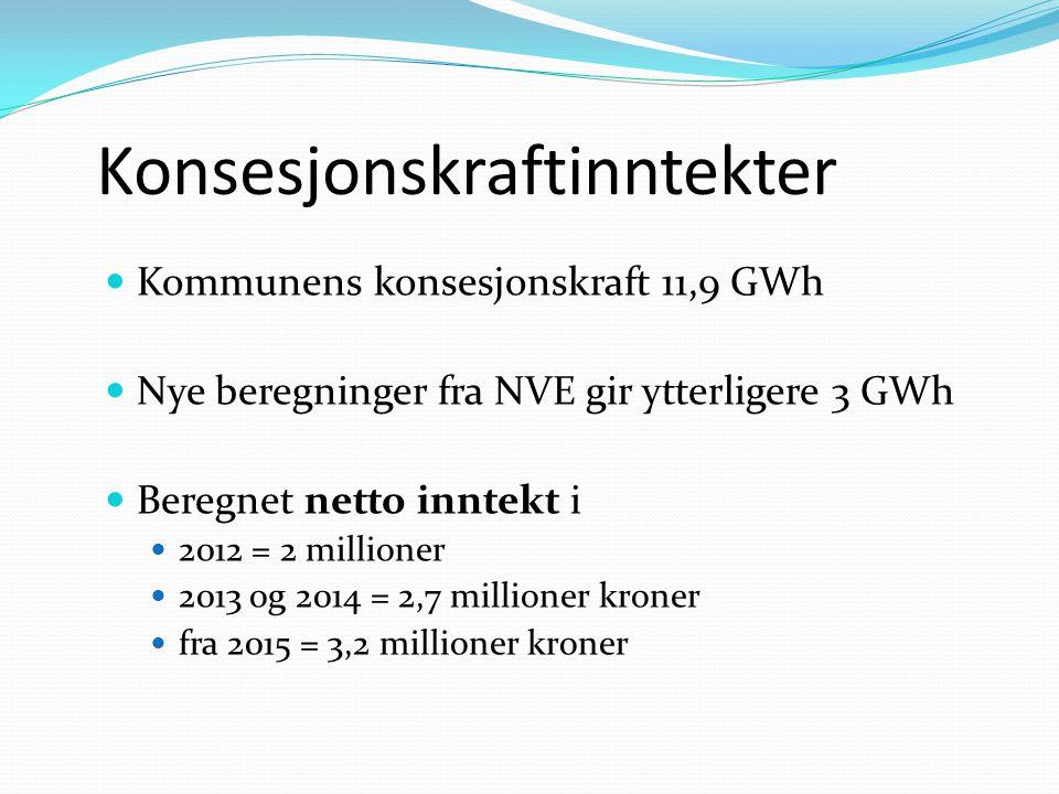 Konsesjonskraftinntekter Kommunens konsesjonskraft 11,9 GWh Nye beregninger fra NVE gir ytterligere 3 GWh Beregnet netto inntekt i 2012 = 2 millioner