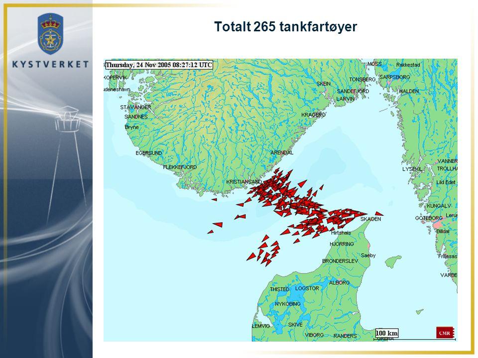 Totalt 265 tankfartøyer