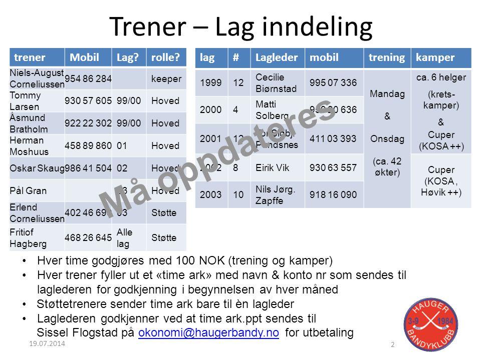 Trener – Lag inndeling trenerMobilLag?rolle? Niels-August Corneliussen 954 86 284keeper Tommy Larsen 930 57 60599/00Hoved Åsmund Bratholm 922 22 30299