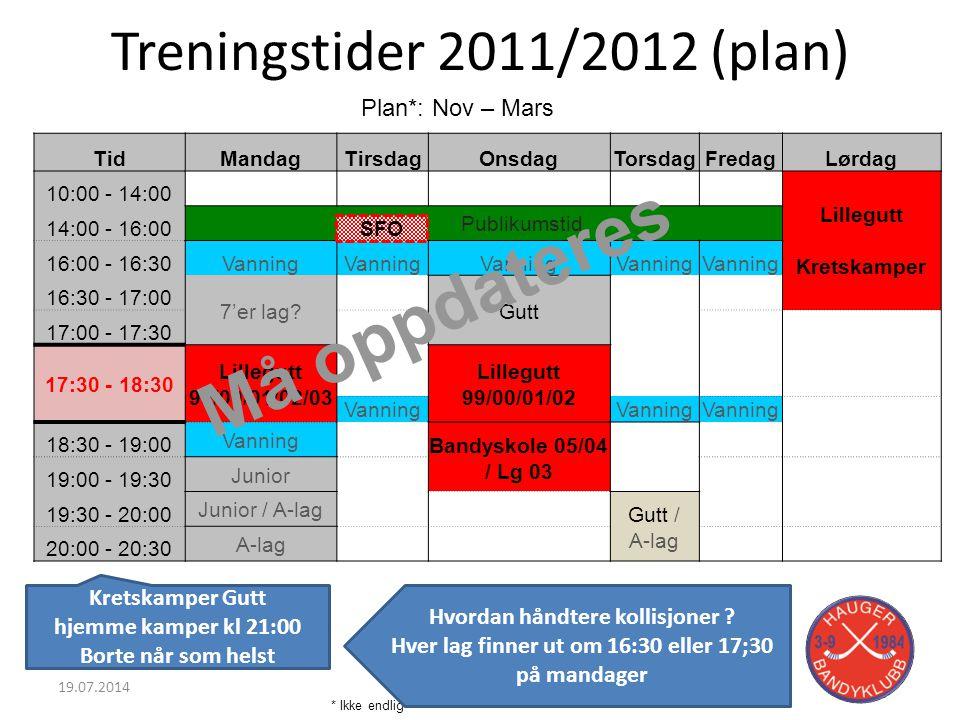 19.07.2014 4 Treningstider 2011/2012 (plan) Plan*: Nov – Mars Kretskamper Gutt hjemme kamper kl 21:00 Borte når som helst * Ikke endlig TidMandagTirsd