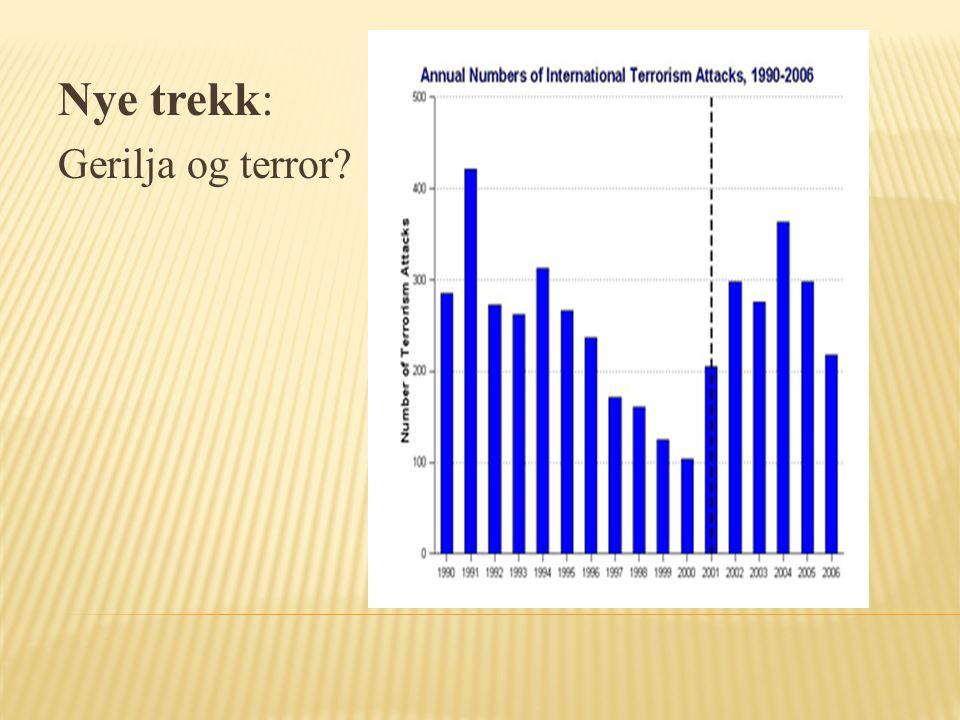 Nye trekk: Gerilja og terror?
