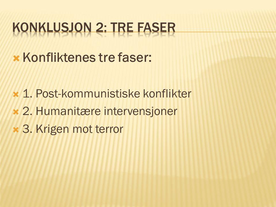  Konfliktenes tre faser:  1. Post-kommunistiske konflikter  2. Humanitære intervensjoner  3. Krigen mot terror