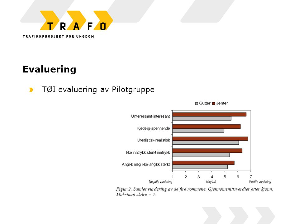 Evaluering TØI evaluering av Pilotgruppe