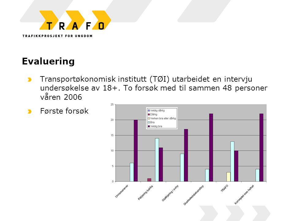 Evaluering Transportøkonomisk institutt (TØI) utarbeidet en intervju undersøkelse av 18+.