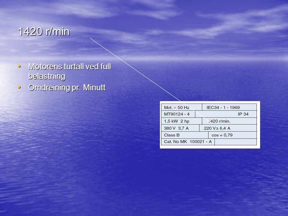 1420 r/min Motorens turtall ved full belastning Motorens turtall ved full belastning Omdreining pr.