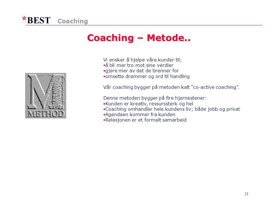 * BEST 23 Coaching – Metode..