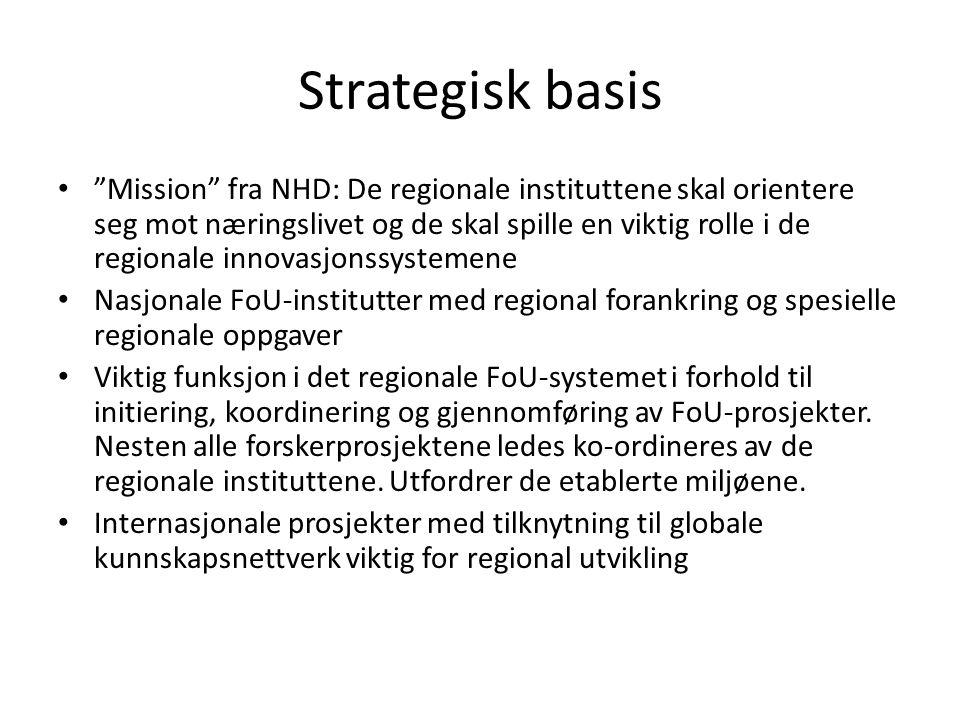 Strategisk basis Mission fra NHD: De regionale instituttene skal orientere seg mot næringslivet og de skal spille en viktig rolle i de regionale innovasjonssystemene Nasjonale FoU-institutter med regional forankring og spesielle regionale oppgaver Viktig funksjon i det regionale FoU-systemet i forhold til initiering, koordinering og gjennomføring av FoU-prosjekter.