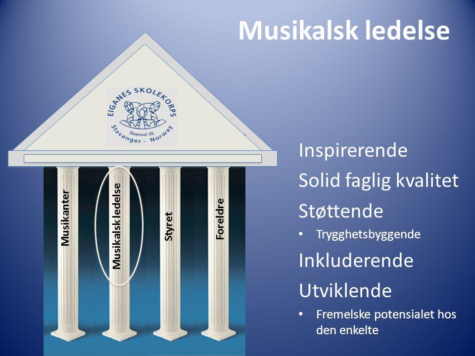 Musikalsk ledelse Inspirerende Solid faglig kvalitet Støttende Trygghetsbyggende Inkluderende Utviklende Fremelske potensialet hos den enkelte Musikan