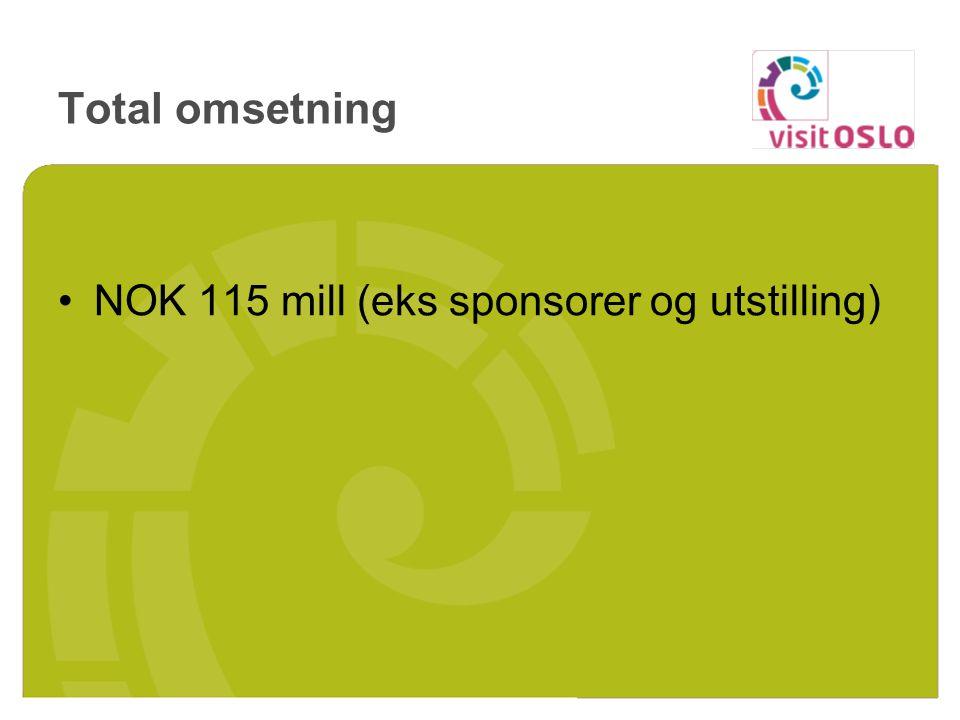 Total omsetning NOK 115 mill (eks sponsorer og utstilling)