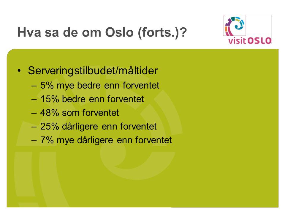 Overnattingstilbudet –8% mye bedre enn forventet –24% bedre enn forventet –49% som forventet –17% dårligere enn forventet –2% mye dårligere enn forventet Hva sa de om Oslo (forts.)?
