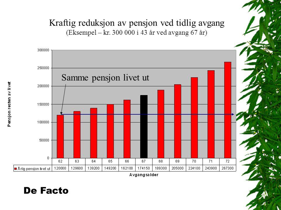 Kraftig reduksjon av pensjon ved tidlig avgang (Eksempel – kr.