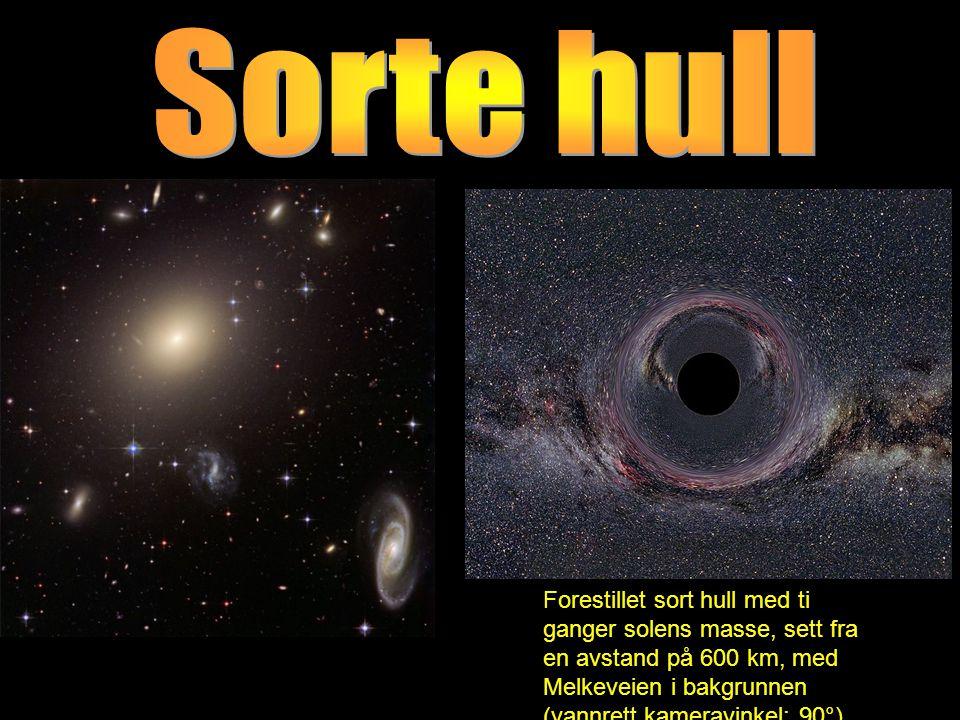 Forestillet sort hull med ti ganger solens masse, sett fra en avstand på 600 km, med Melkeveien i bakgrunnen (vannrett kameravinkel: 90°).