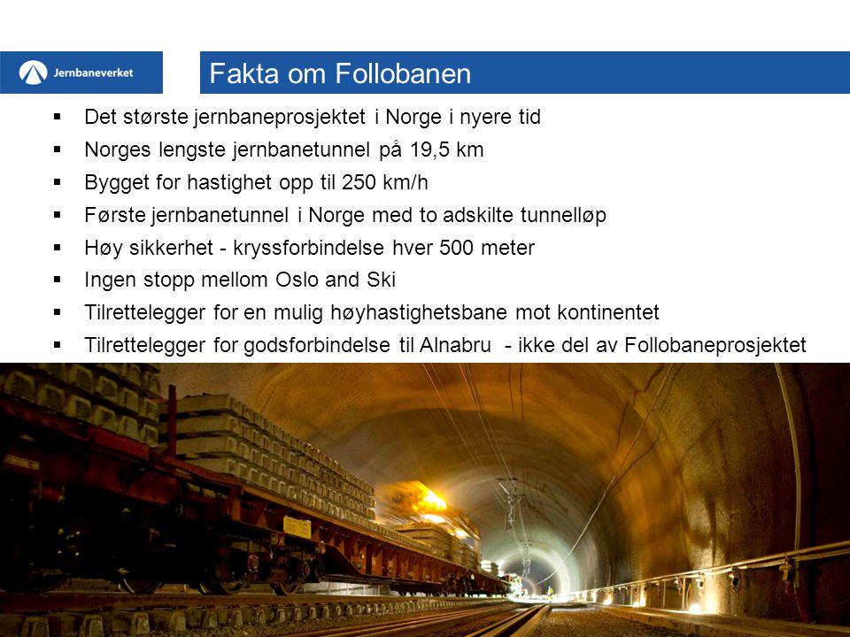  Det største jernbaneprosjektet i Norge i nyere tid  Norges lengste jernbanetunnel på 19,5 km  Bygget for hastighet opp til 250 km/h  Første jernbanetunnel i Norge med to adskilte tunnelløp  Høy sikkerhet - kryssforbindelse hver 500 meter  Ingen stopp mellom Oslo and Ski  Tilrettelegger for en mulig høyhastighetsbane mot kontinentet  Tilrettelegger for godsforbindelse til Alnabru - ikke del av Follobaneprosjektet Fakta om Follobanen