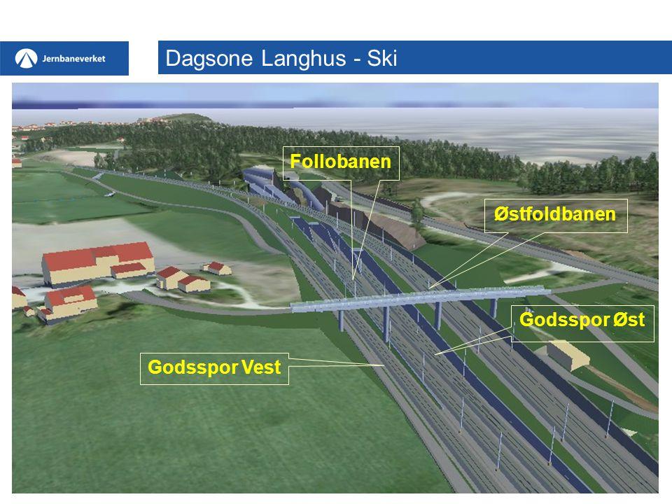 Godsspor Vest Follobanen Østfoldbanen Godsspor Øst Dagsone Langhus - Ski