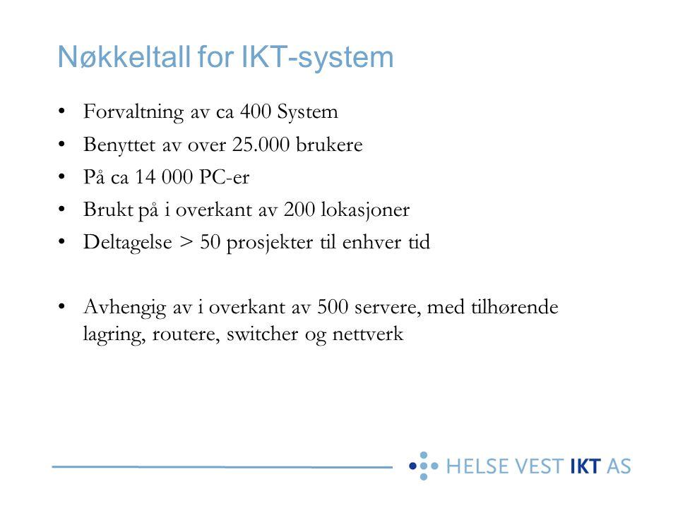 Nøkkeltall for IKT-system Forvaltning av ca 400 System Benyttet av over 25.000 brukere På ca 14 000 PC-er Brukt på i overkant av 200 lokasjoner Deltag