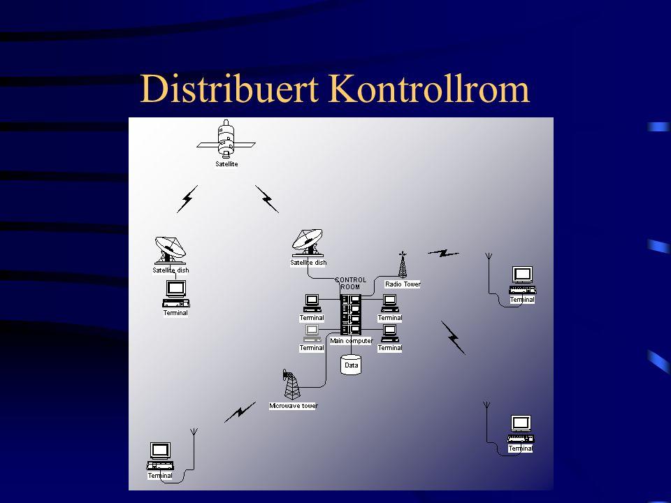 Mulige vinklinger Distribuert Kontrollrom Bærbart Kontrollrom Fjernstyrt Kontrollrom 3D-Modellert Kontrollrom