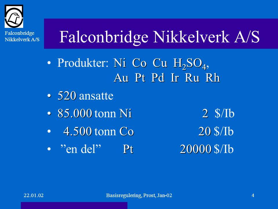 Falconbridge Nikkelverk A/S 22.01.02Basisregulering, Prost, Jan-025 Instr og automatisering DCS: 4 000~ 4 000 AI (målinger) 10 000~10 000 DI 1 000~ 1 000 reguleringssløyfer (PID)PLS: ~?