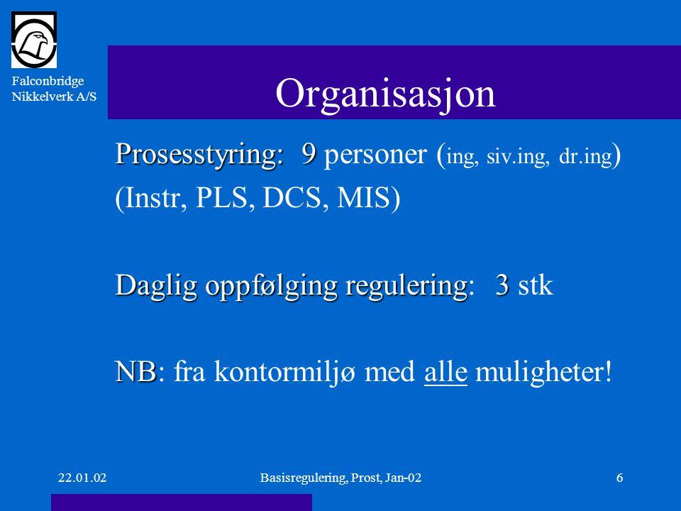Falconbridge Nikkelverk A/S 22.01.02Basisregulering, Prost, Jan-026 Organisasjon Prosesstyring: 9 Prosesstyring: 9 personer ( ing, siv.ing, dr.ing ) (Instr, PLS, DCS, MIS) Daglig oppfølging regulering3 Daglig oppfølging regulering:3 stk NB NB: fra kontormiljø med alle muligheter!