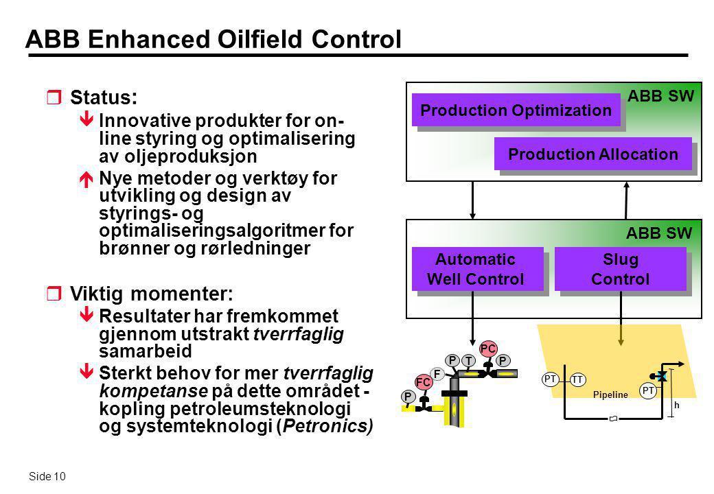 Side 10 ABB Enhanced Oilfield Control  Status :  Innovative produkter for on- line styring og optimalisering av oljeproduksjon  Nye metoder og verk